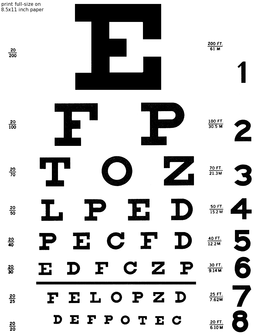 Strange eye conditions normal vision bberry leave a reply cancel reply nvjuhfo Image collections